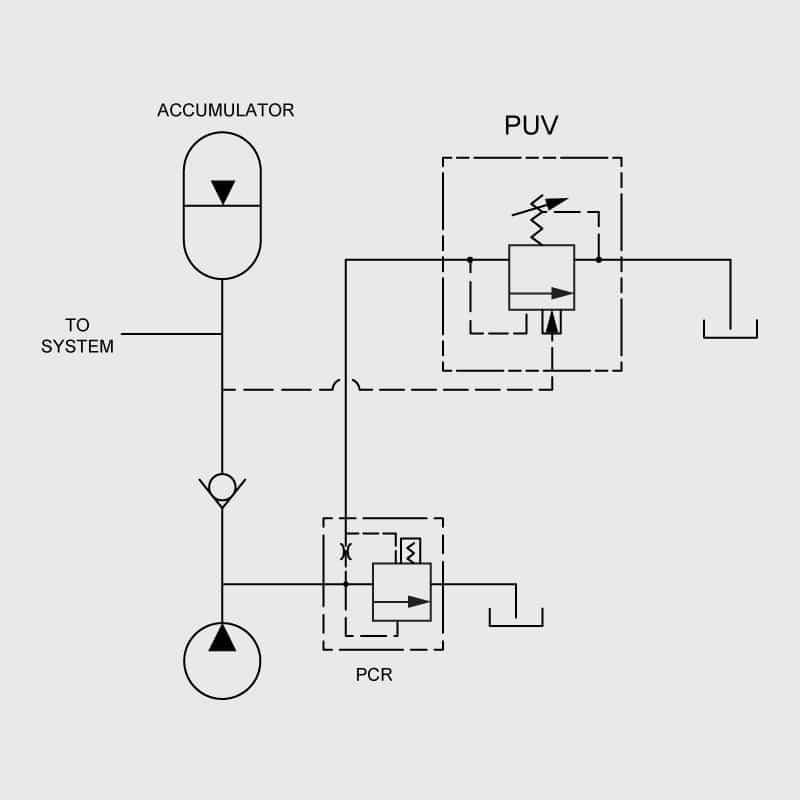 unloading valve