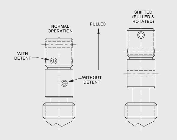 Hydraulic cartridge valve pull type manual override option