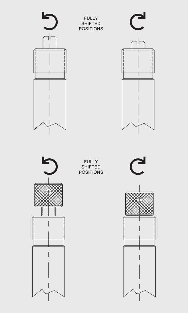 Hydraulic cartridge valve screw type manual override