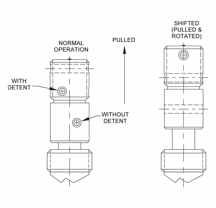 Pull type manual override