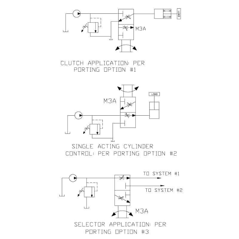 3 Way 2 Position Manual Valve