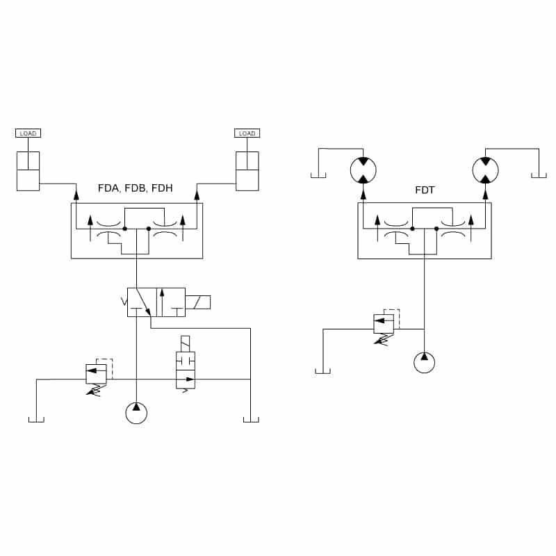 Flow Divider Combiner Valve circuit