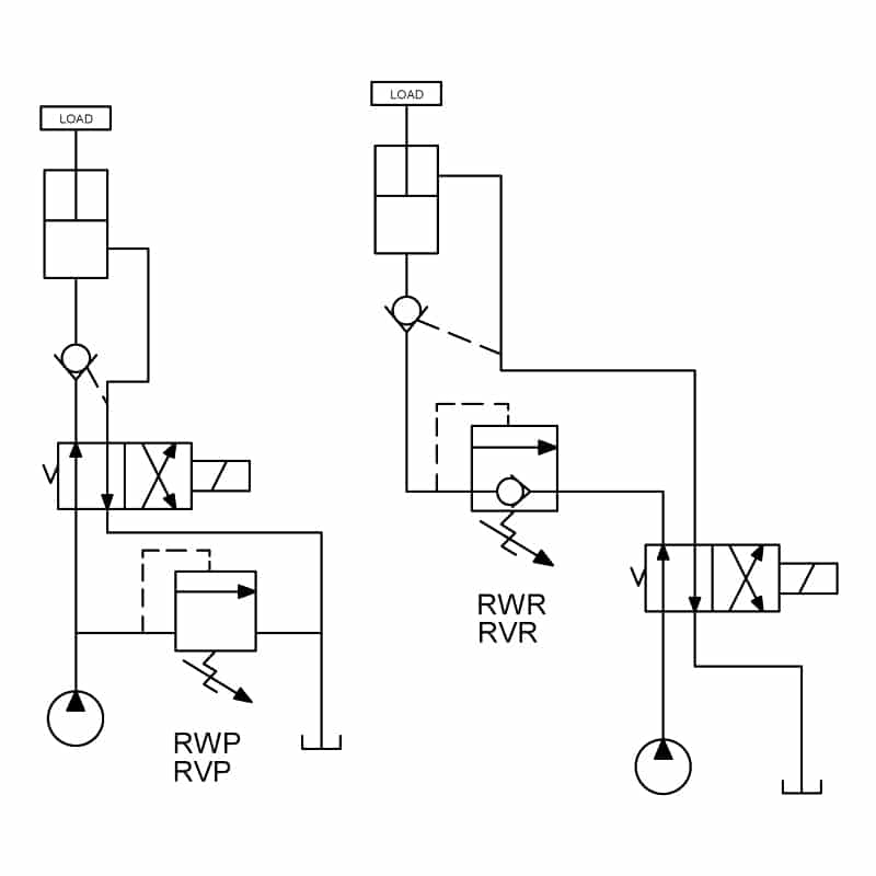 Direct Acting Relief Valve Schematic Wiring Diagram Electricity