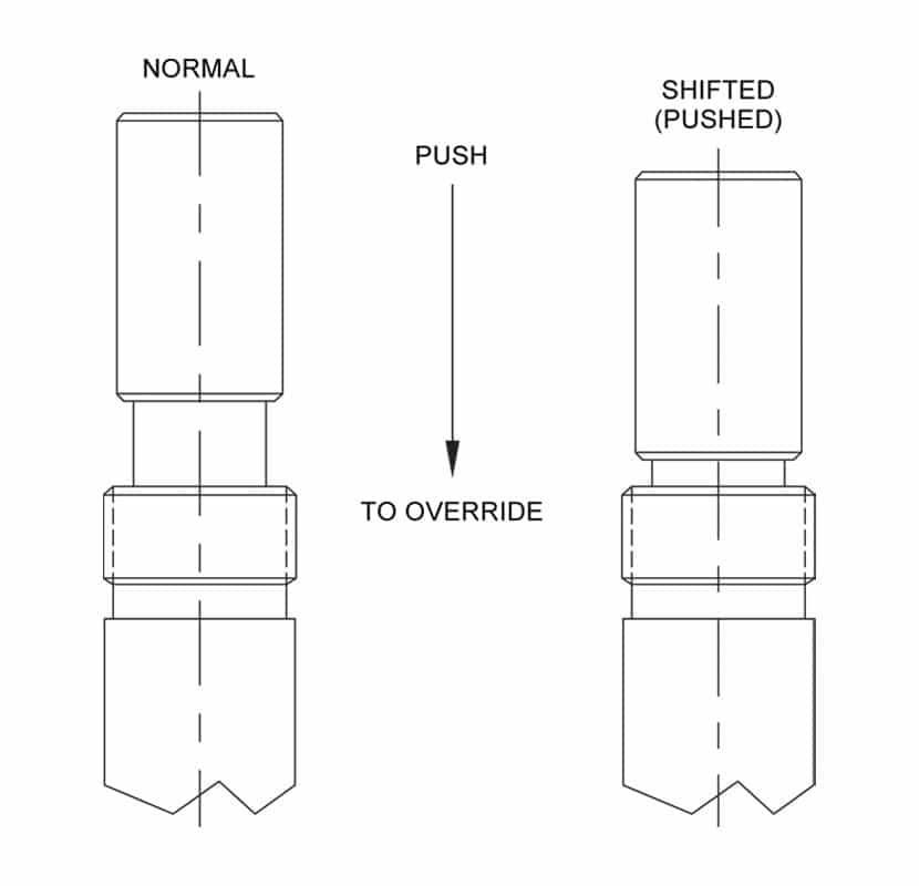Push type manual override