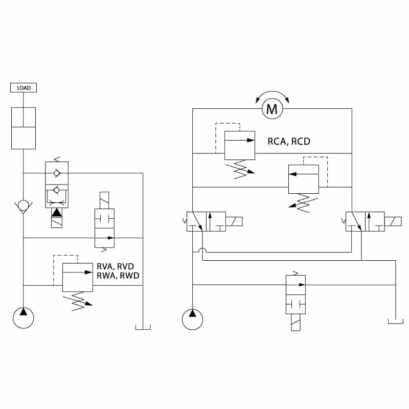 Direct Acting Relief Valve circuit