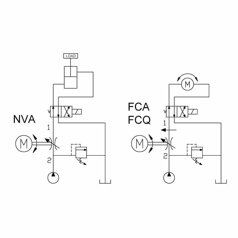 Motorised valve circuit