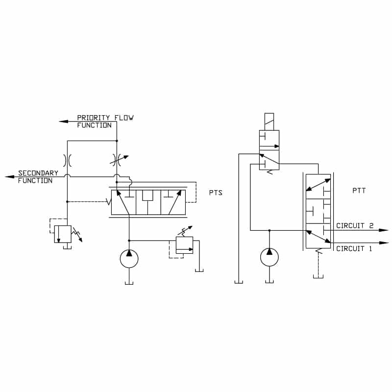 Pilot to Shift valve circuit