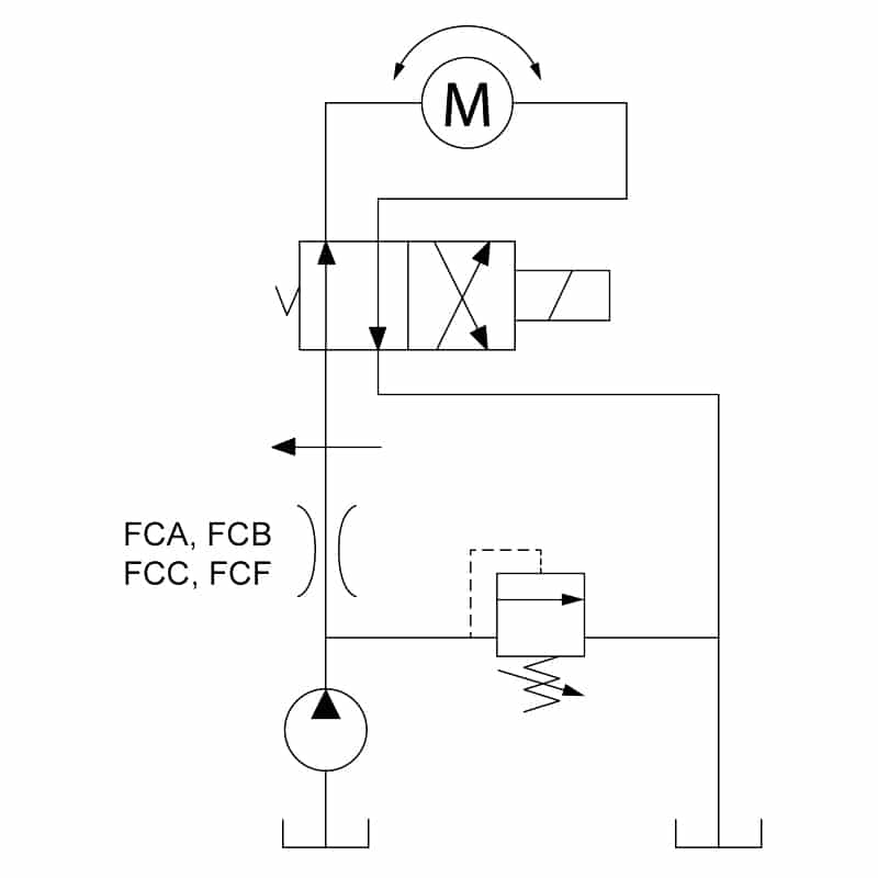 Pressure Compensated Flow Regulator valve circuit