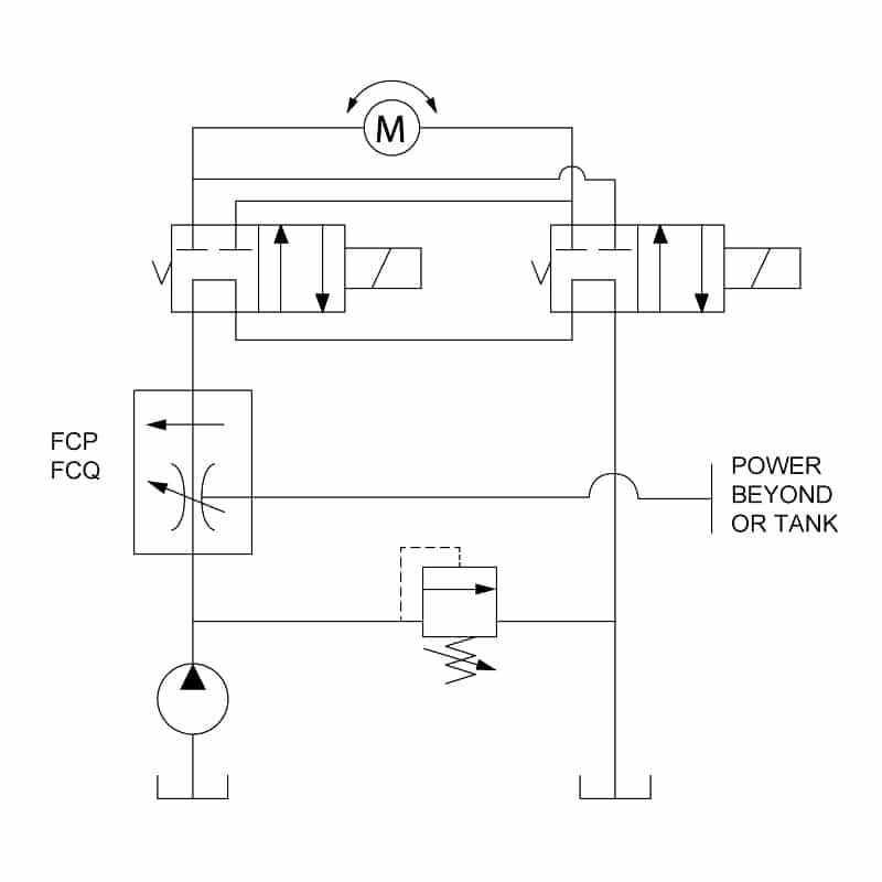 Priority Flow Regulator Valve circuit