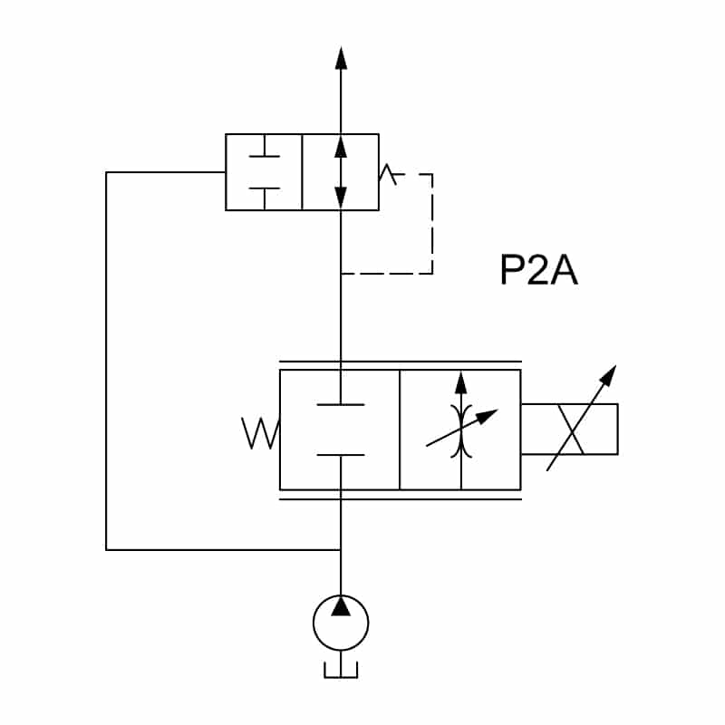 Proportional 2 Way Non Compensated Valve circuit