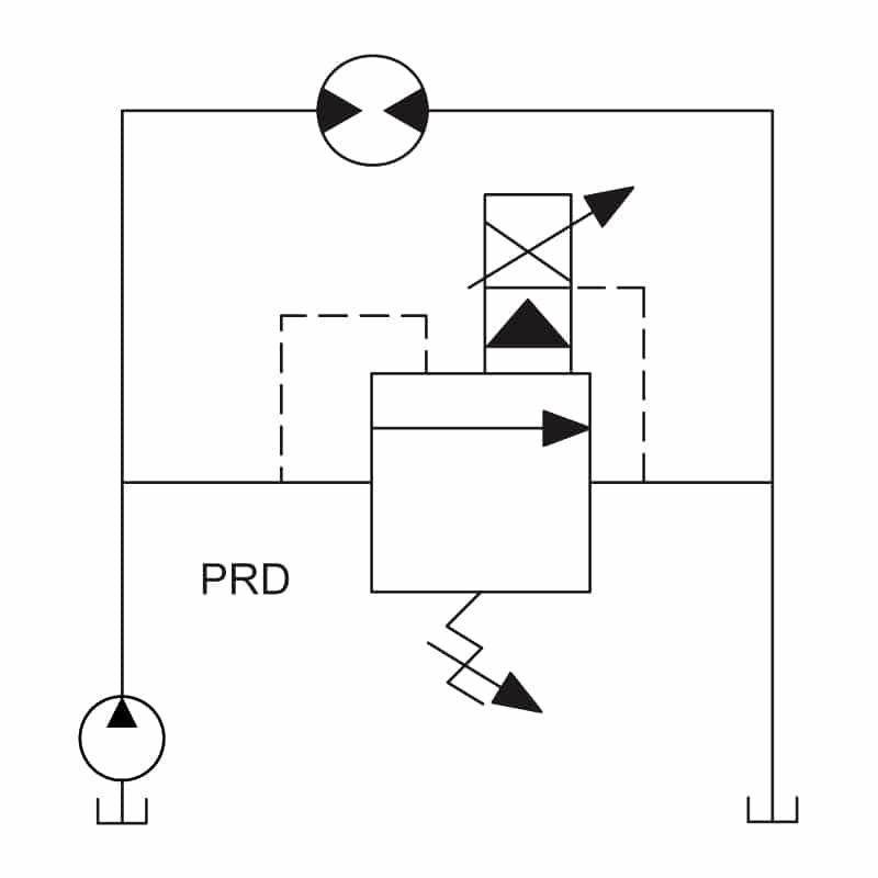 Proportional relief valve circuit