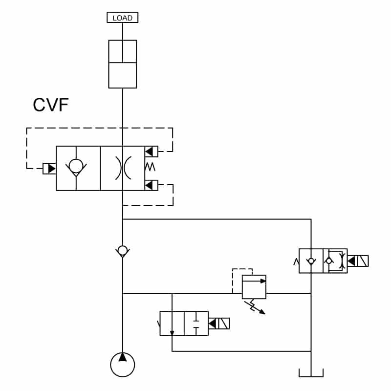 Velocity fuse circuit