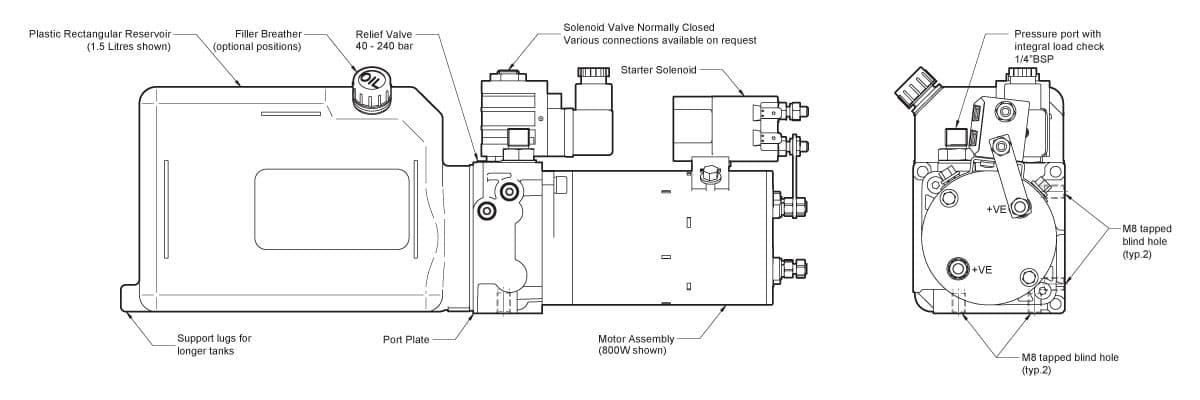 Micro90 hydraulic power unit